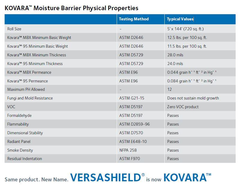 KOVARA Moisture Barrier Physical Properties